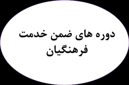 سامانه جامع مدیریت آموزش و یادگیری فرهنگیان کشور (ضمن خدمت ltms)